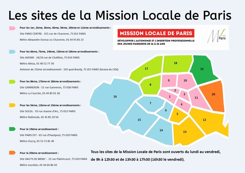 Les points d'accueil de la mission locale de Paris