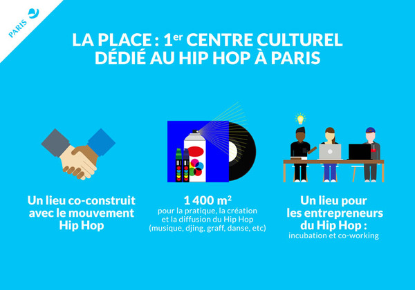 La Place : 1er centre culturel dédié au Hip Hop à Paris