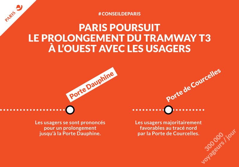 Infographie prolongement tramway T3